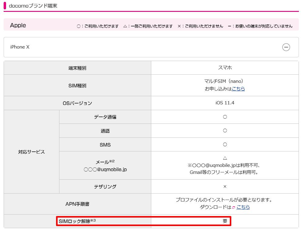 UQモバイルの動作確認の検索結果画像