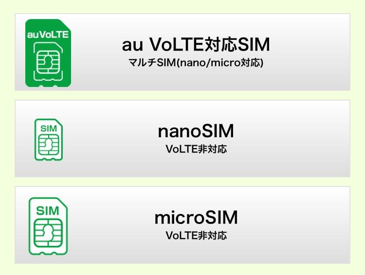 マイネオの「SIMサイズ選択」画面
