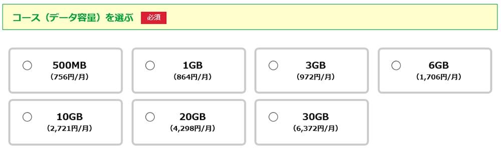 マイネオのデータSIMの料金画像