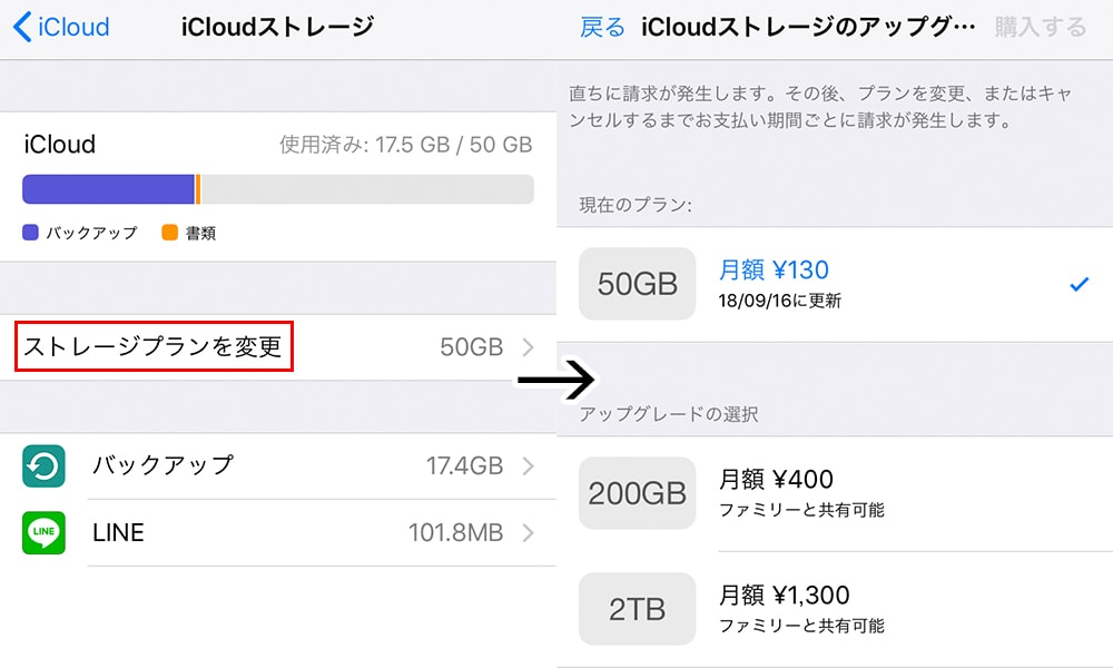 iCloudストレージの拡張画像