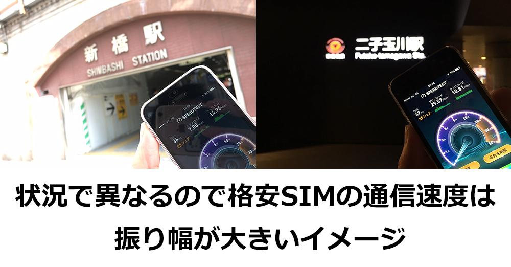 マイネオの通信速度の画像