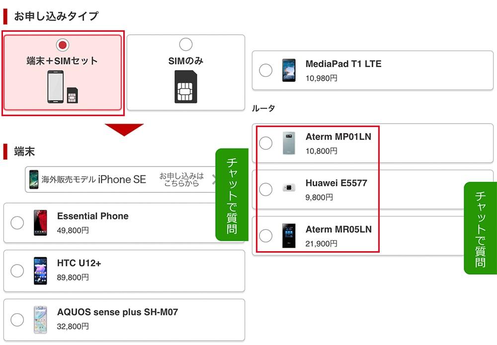 楽天モバイルの申し込み手順の解説画像