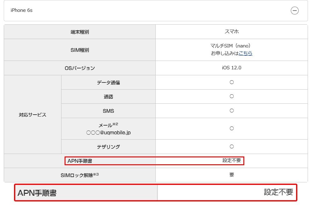 UQモバイルiPhone6sの動作確認画像