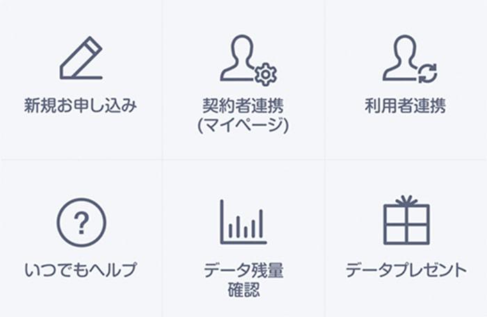 LINEモバイルの契約者・利用者提携の画面