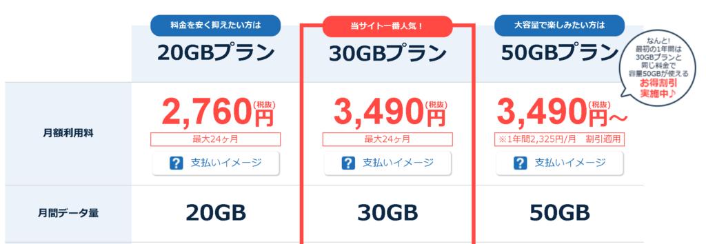 ネクストモバイルの料金表の画像
