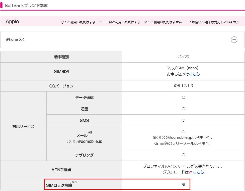 UQモバイルの動作確認ページソフトバンク版iPhoneXR