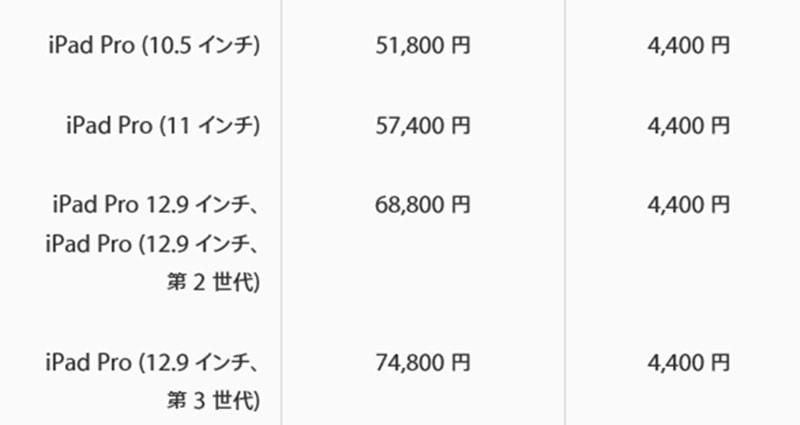 Apple-iPadの修理費画像