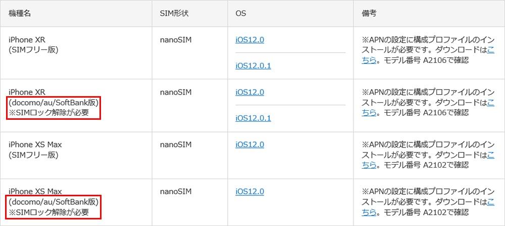 ワイモバイルの動作確認端末一覧の画像