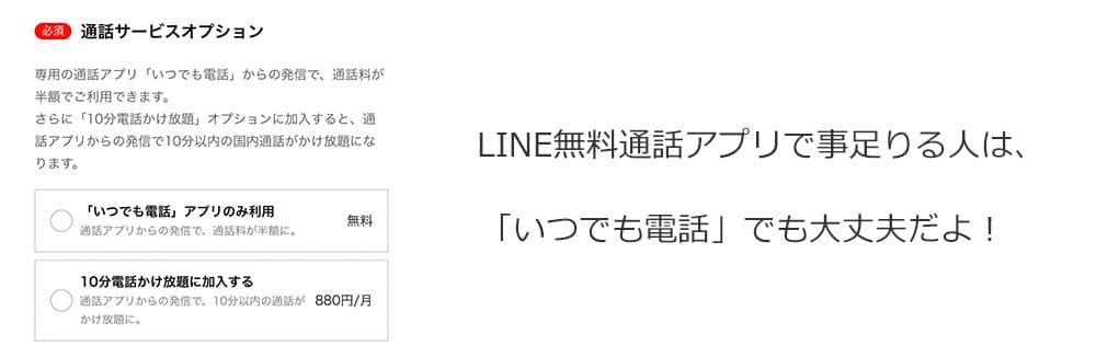 LINEモバイルの申込み手順画像